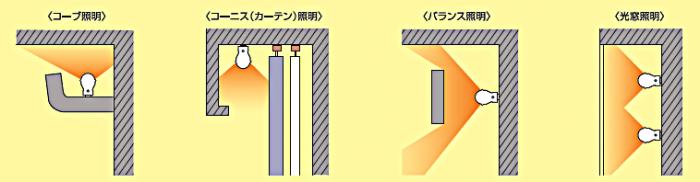 led_kentikukasyoumei_1